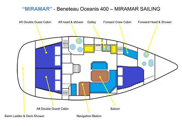 Miramar plan diagram